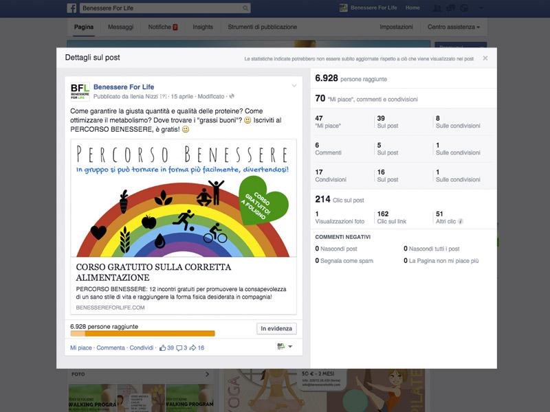 Campagna-facebook-BFL